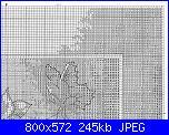Permin of Copenhagen - schemi e link-narcyze4-jpg