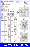 Permin of Copenhagen - Natale - schemi e link-17-3273-jpg