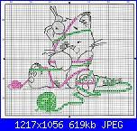 Anchor - Nelson the cat (by Adam Prescott)- schemi e link-gattino-gomitoli-2-jpg