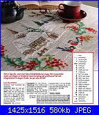 Permin of Copenhagen - Natale - schemi e link-christmas-tablecloth-jpg