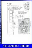 Permin of Copenhagen - Natale - schemi e link-12-0243-pettirossi-1-jpg