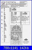 Permin of Copenhagen - Natale - schemi e link-14-0250-chart-jpg