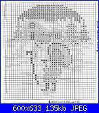 Permin of Copenhagen - Natale - schemi e link-14-4264-chart-jpg