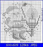 Permin of Copenhagen - Natale - schemi e link-chart-jpg