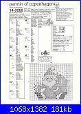 Permin of Copenhagen - Natale - schemi e link-14-9268-santa-1-jpg