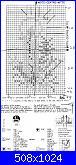 Permin of Copenhagen - Natale - schemi e link-17-4205-2-jpg