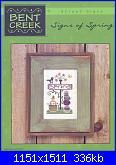 Bent Creek - schemi e link-bent-creek-0207-signs-spring-jpg