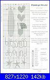 Bent Creek - schemi e link-blessings-abound-01-jpg