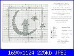 Bent Creek - schemi e link-first-moon-colony-01-jpg