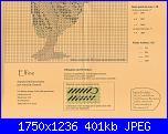 Nimue Fee Main - schemi e link-elfine3-jpg