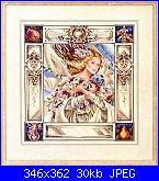 Mirabilia -  Nora Corbett - schemi e link-elizabet-jpg