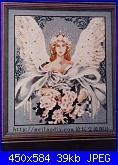 Mirabilia -  Nora Corbett - schemi e link-millenium-jpg