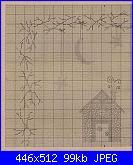 Bent Creek - schemi e link-cottage-sticks2-jpg