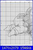 RTO - Schemi e link-rto-m-157-1-jpg