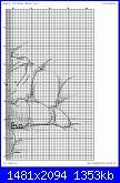 RTO - Schemi e link-rto-m-158-2-jpg