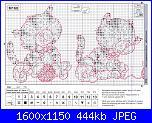 RTO - Schemi e link-1-jpg