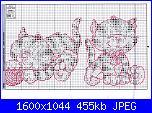 RTO - Schemi e link-2-jpg