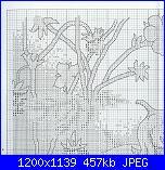 DMC - The Flower Fairies (Cicely Mary Barker) - schemi e link-strawberry-fairy-1-jpg