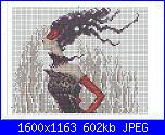 Riolis - schemi e link-114921-18170295-jpg