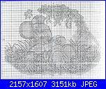 Country Companions - schemi e link-chart-jpg