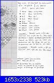 Bleu De Chine - schemi e link-3-jpg