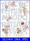 DMC - The Flower Fairies (Cicely Mary Barker) - schemi e link-dmc-flower-fairy-sampler-alfabet-jpg