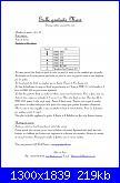 Bleu De Soie -  schemi e link-marzo-key-jpg