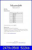 Bleu De Soie -  schemi e link-luglio-key-jpg