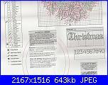 Dimensions - Schemi e link-3-jpg