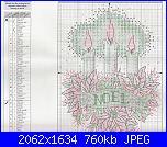 Dimensions - Schemi e link-2-jpg