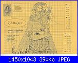 Nimue Fee Main - schemi e link-chatagne1-jpg