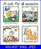 Heritage - Cats Rule - Peter Underhill - schemi e link-heritage-cats-rule-peter-underhill-cat-all-seasons-jpg