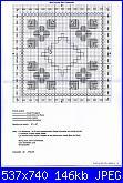 Atalie- schemi e link-petit-sac-centaur%C3%A9e-atalie-foto-5-jpg