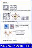 Atalie- schemi e link-petit-sac-centaur%C3%A9e-atalie-foto-7-jpg