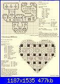 Shepherd's Bush - schemi e link-02-jpg