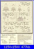 Shepherd's Bush - schemi e link-01-jpg