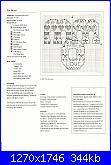 Shepherd's Bush - schemi e link-mother%5Cs3-jpg