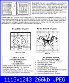 Shepherd's Bush - schemi e link-1163449223304-jpg