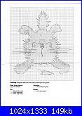 Margaret Sherry - schemi e link-purr-turbed-2-jpg