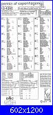 Permin of Copenhagen - Natale - schemi e link-12-1265-permin-copenhagen-4-jpg