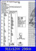 Permin of Copenhagen - Natale - schemi e link-12-1591-permin-copenhagen-2-jpg