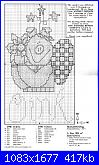Alma Lynne - schemi e link-chart-jpg