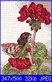 DMC - The Flower Fairies (Cicely Mary Barker) - schemi e link-00_picture-jpg