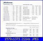 Religiosi: Madonne, Gesù, Immagini sacre- schemi e link-maria_in_azzurro_4-jpg