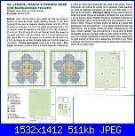 Bordi per bambini (lenzuolini ed altro) schemi e link-camera-053-jpg