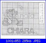 Sampler nascita - schemi e link-cuscinetto-nascita-f-2-jpg