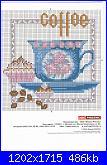 Teiere , caffettiere , bollitori e tazze - schemi e link-pannello-piatti-tazze2-jpg