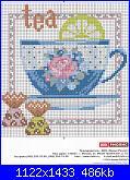 Teiere , caffettiere , bollitori e tazze - schemi e link-pannello-piatti-tazze3-jpg