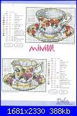 Teiere , caffettiere , bollitori e tazze - schemi e link-pannello-tazze1-jpg