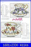 Teiere , caffettiere , bollitori e tazze - schemi e link-pannello-tazze2-jpg